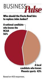 Business Pulse: Who should the Fiesta Bowl hire to replace John Junker?