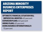 Minority business owners positive about financial future