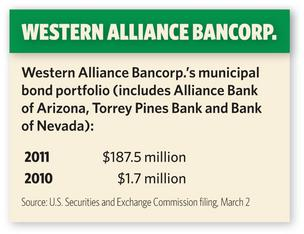 Alliance Bank of Arizona pads portfolio with municipal bonds