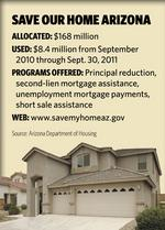 State trying to help homeowners by reducing principal on mortgages