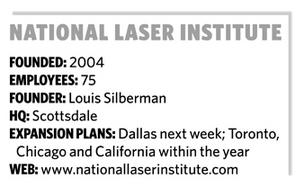 National Laser Institute launches international expansion