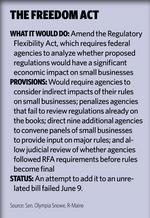 Regulatory reform measure fails, but issue is still alive