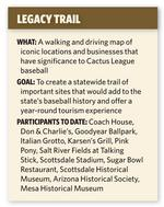 Legacy Trail organizers look to expand on Cactus League tourism