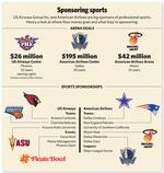 US Airways, American spend big on sports sponsorships
