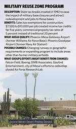 Past military bases could benefit from expanded tax break