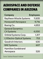 Arizona aerospace group looks to strengthen Canadian ties