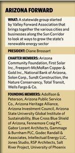 Statewide group looking to take 'Arizona Forward'