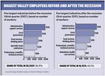 Lack of educated workers stalling Arizona's recovery