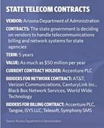 Ten firms battle for big Arizona telecom contracts