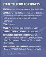 Ten firms battle for big Arizona telecom contracts
