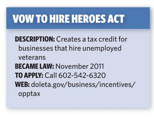 Federal program to help Arizona veterans find civilian jobs is off to slow start