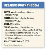 Western Alliance buys Las Vegas bank for $55M