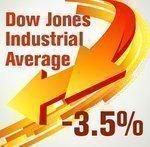 Wall Street curbs losses but still down