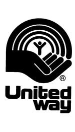 Niagara United Way reaches goal for third straight year