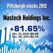 Mastech Holdings (NYSE Amex: MHH)