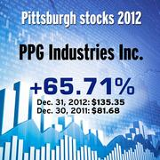 PPG Industries (NYSE: PPG)