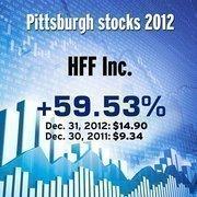 HFF Inc. (NYSE: HFF)