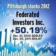 Federated Investors (NYSE: FII)