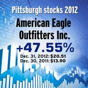 American Eagle Outfitters (NYSE: AEO)