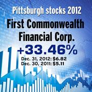First Commonwealth Financial Corp. (NYSE: FCF)