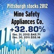 Mine Safety Appliances (NYSE: MSA)