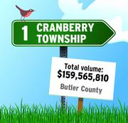 Cranberry Township was the No. 1 community in RealSTATs' listing of total dollar volume in 2011 in the Pittsburgh region.