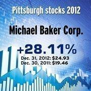 Michael Baker Corp. (NYSE AMEX: BKR)