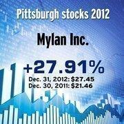 Mylan Inc. (Nasdaq: MYL)