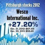 Wesco International (NYSE: WCC)