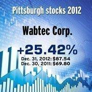 Wabtec (NYSE: WAB)