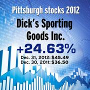 Dick's Sporting Goods (NYSE: DKS)