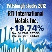RTI International Metals (NYSE: RTI)