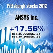 Ansys Inc. (NYSE: ANSS)