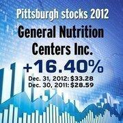 GNC Holding Corp. (NYSE: GNC)
