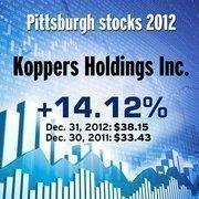 Koppers Holding (NYSE: KOP)