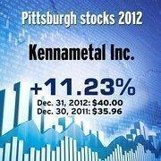 Kennametal Inc. (NYSE: KMT)
