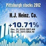 H.J. Heinz (NYSE: HNZ)