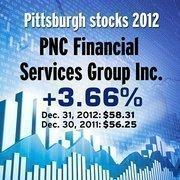 PNC Financial Services Group Inc. (NYSE: PNC)