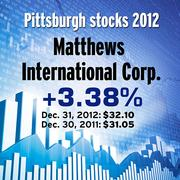 Matthews International Corp. (Nasdaq: MATW)