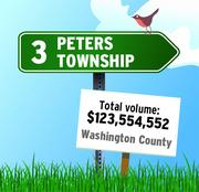 "Peters Township was the No. 3 community in RealSTATs' listing of total dollar volume in 2011 in the Pittsburgh region. ""This category shines the light typically on larger communities where families combined spend the most money on home purchases,"" RealSTATs said."