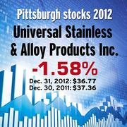 Universal Stainless & Alloy (Nasdaq: USAP)
