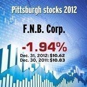 F.N.B. Corp. (NYSE: FNB)