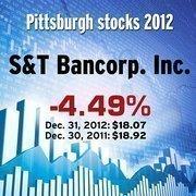 S&T Bancorp Inc. (Nasdaq: STBA)