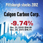Calgon Carbon Corp. (NYSE: CCC)