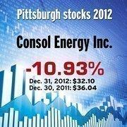 Consol Energy Inc. (NYSE: CNX)