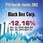 Black Box Corp. (Nasdaq: BBOX)