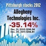 Allegheny Technologies Inc. (NYSE: ATI)