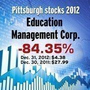 Education Management Corp. (Nasdaq: EDMC)