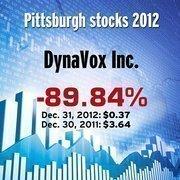 DynaVox Inc. (NYSE: DVX)