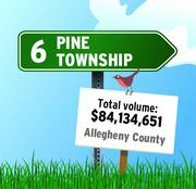 Pine Township, Allegheny County, was the No. 6 community in RealSTATs' listing of total dollar volume in 2011 in the Pittsburgh region.